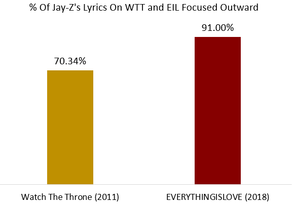 jay-z watch the throne 2