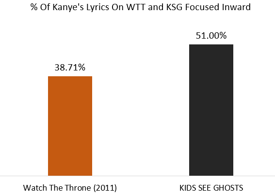 kanye watch the throne 2