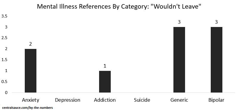 kanye mental health stigma