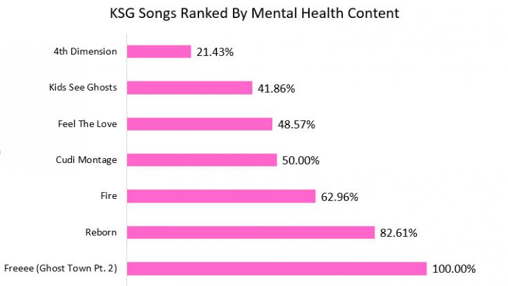 mental health ksg