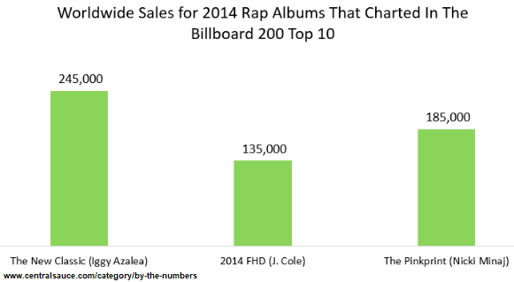 How an Australian Rapper Out-Sold and Out-Charted Every Other Rapper