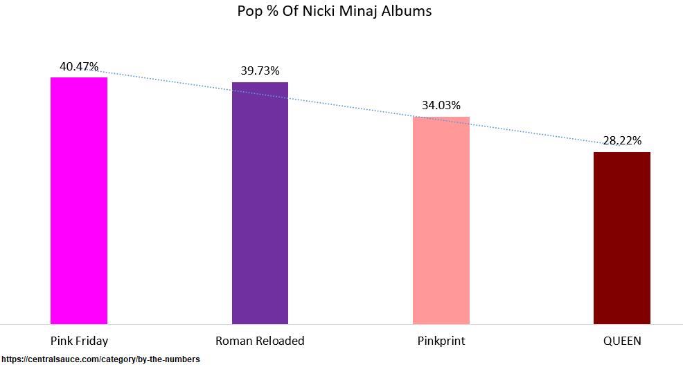 nicki minaj rap vs sing